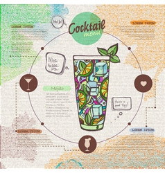 Web site design decorative cocktail menu design vector