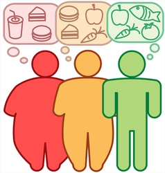 Obesity eating habits vector