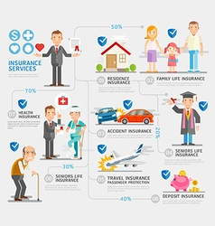 Business insurance character and icons template vector
