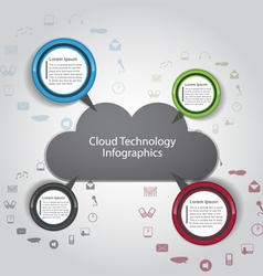 Cloud technology infographics vector