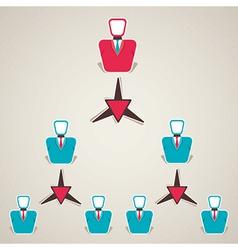 Mutli-level relation in business vector