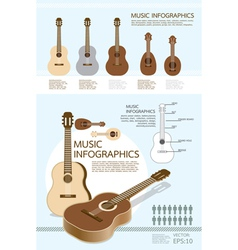 Infographic music of guitar set vector