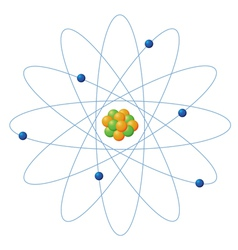 Atom structure vector