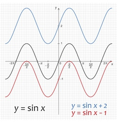 Diagram of trigonometric functions sinus vector