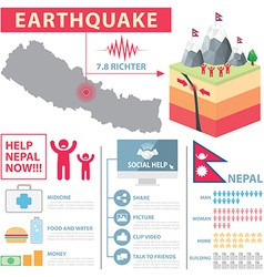 Nepal earthquake infographic vector