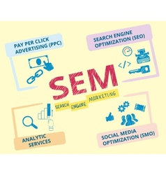 Search engine marketing vector