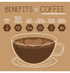 Benefits of coffee flat design vector