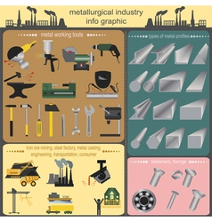 Set of metallurgy icons metal working tools steel vector
