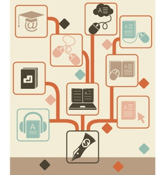 Elearning infographic vector