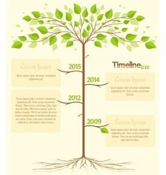Timeline vector
