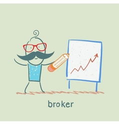 Broker draws a graph vector