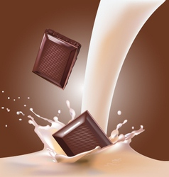 Milk and chocolate vector