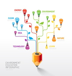 Infographic pencil with light bulb flat line idea vector
