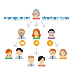 Icons and avatars management vector