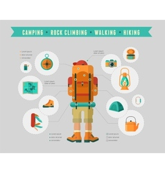 Hiking and camping equipment - icon set and vector