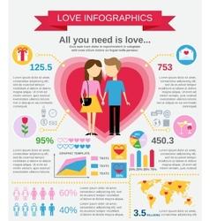 Love infographic set vector