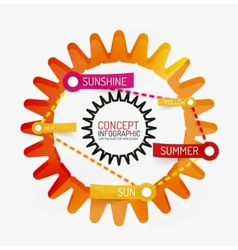 Summer sun line style infographic concept vector
