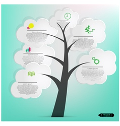 Speech bubbles tree vector