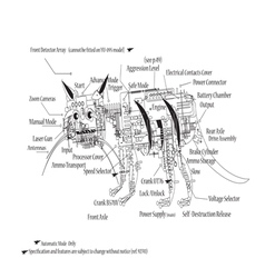Automatic cat vector