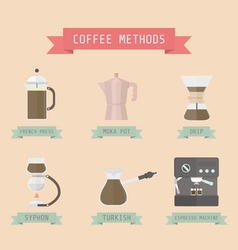 17allcoffeemethod vector