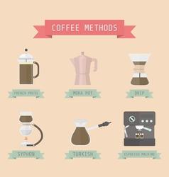 17allcoffeemethod vector