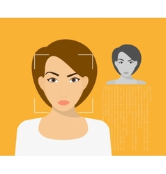 Face identification vector