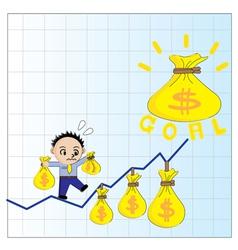 Many profit vector