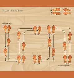 Foxtrot basic steps vector