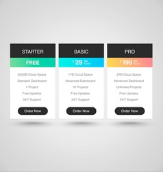 Pricing tables for web vector