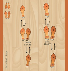 Salsa basic steps vector