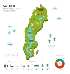 Energy industry and ecology of sweden vector
