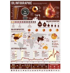 Oil infographic elements vector