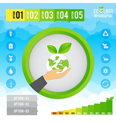 Ecology infographic and presentation vector