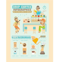 Drip coffee infographic vector