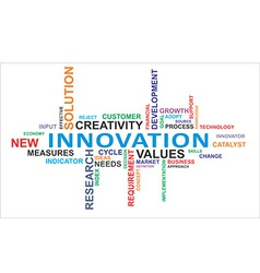 Word cloud innovation vector