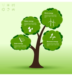 Eco tree infographic vector