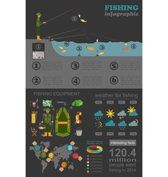 Fishing infographic float fishing set elements for vector