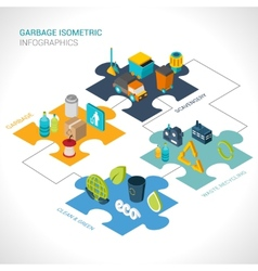 Garbage isometric infographics vector