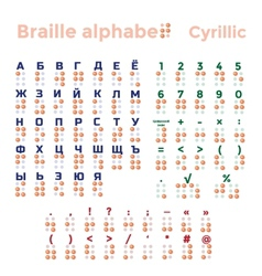 Cyrillic braille alphabet punctuation and numbers vector