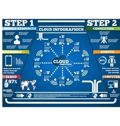 Infographics cloud computing 2 vector