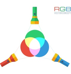 Rgb colors concept vector