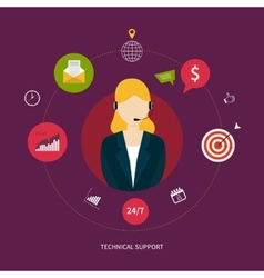 Customer technical support service vector