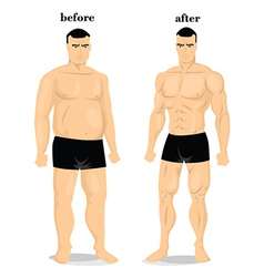 Before and after weight vector