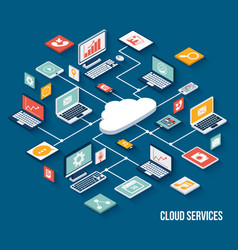 Mobile cloud services isometric vector