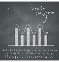 Diagram on chalkboard vector