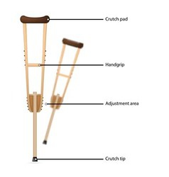 Crutch with explanations vector
