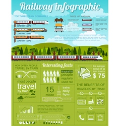Railway infographic set elements for creating your vector