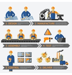 Factory production process infographic vector