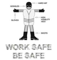 Personal protection equipment vector