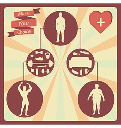 Healthy lifestyle infographic postcard vector